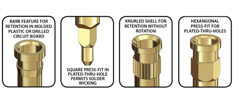 Diagram explaining press-fit features and when they should be (properly) used