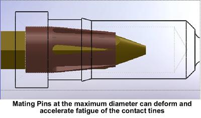 Large Pin Contact