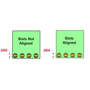 Alignment Figure 1