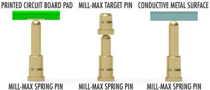 Spring-Loaded Pin Mating Surfaces