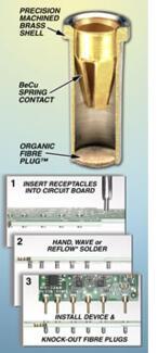 OFP® Solder Barrier Receptacles