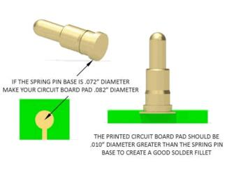 SMT Pad Design for Spring-Loaded Pins